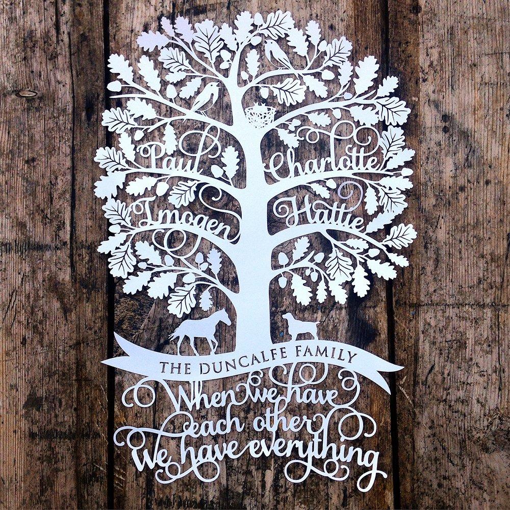 Family Tree Designs Templates Lovely Sas Creative New Family Tree Papercut Design