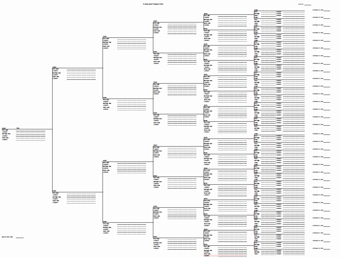 Family Tree forms and Charts Awesome All sorts Of Genealogy forms and Charts Available