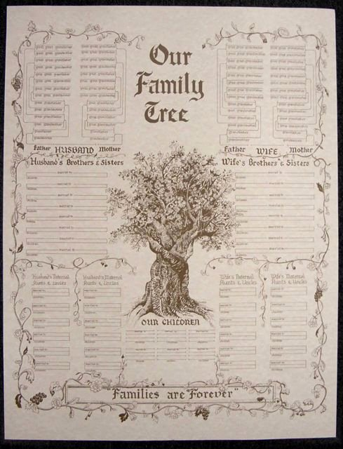 Family Tree forms and Charts Unique Family Tree Chart Parchment