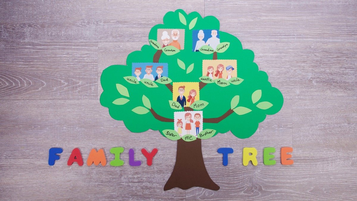 Family Tree How to Make Awesome the Family Tree Tips & Reasons to Make Your Own Super