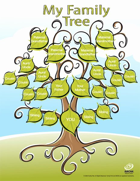 Family Tree How to Make Best Of Cute Printable Family Tree