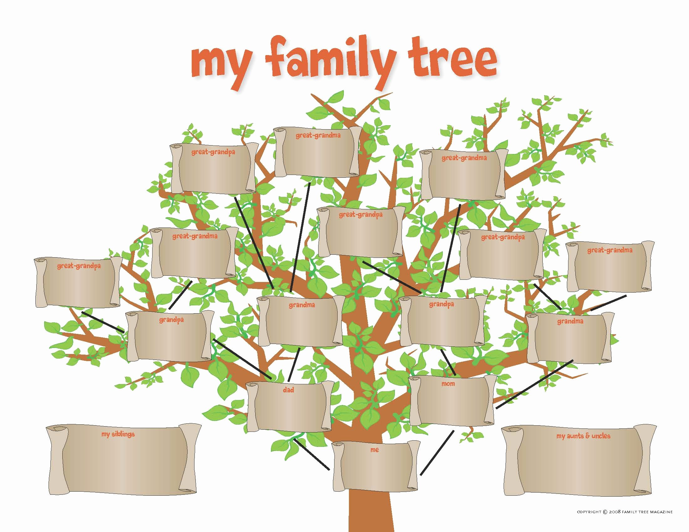 Family Tree How to Make New Activities