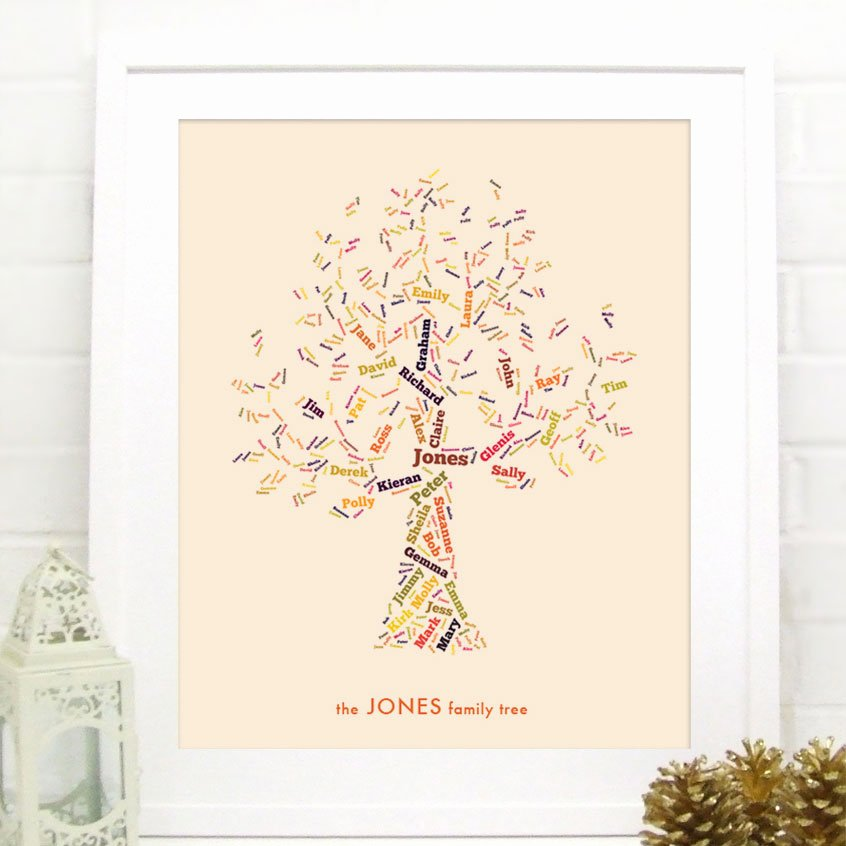 Family Tree Images to Print Best Of Personalised Family Tree Art Print