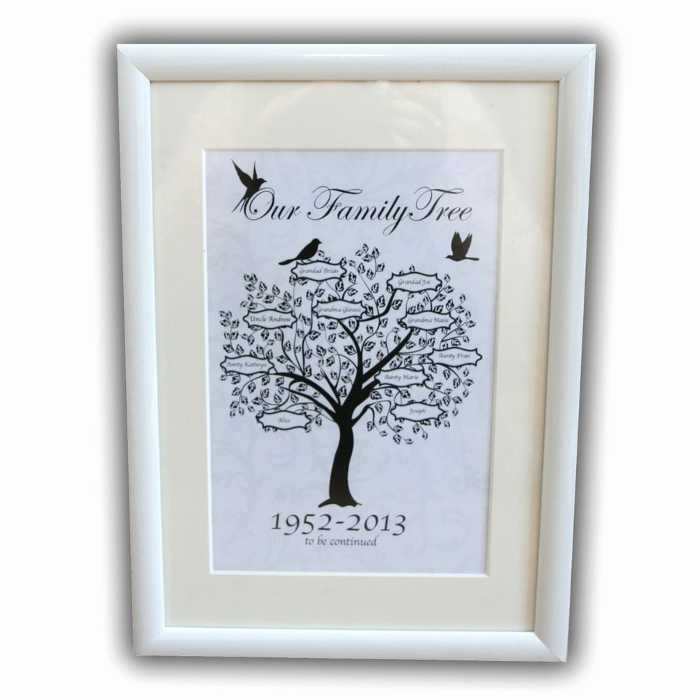Family Tree Images to Print Fresh Personalised Family Tree Framed Print Poster or Canvas