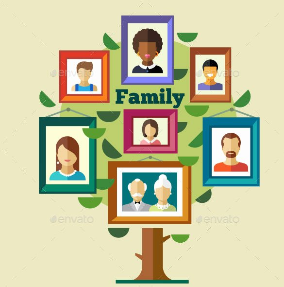 Family Tree Images to Print New 34 Family Tree Templates Pdf Doc Excel Psd