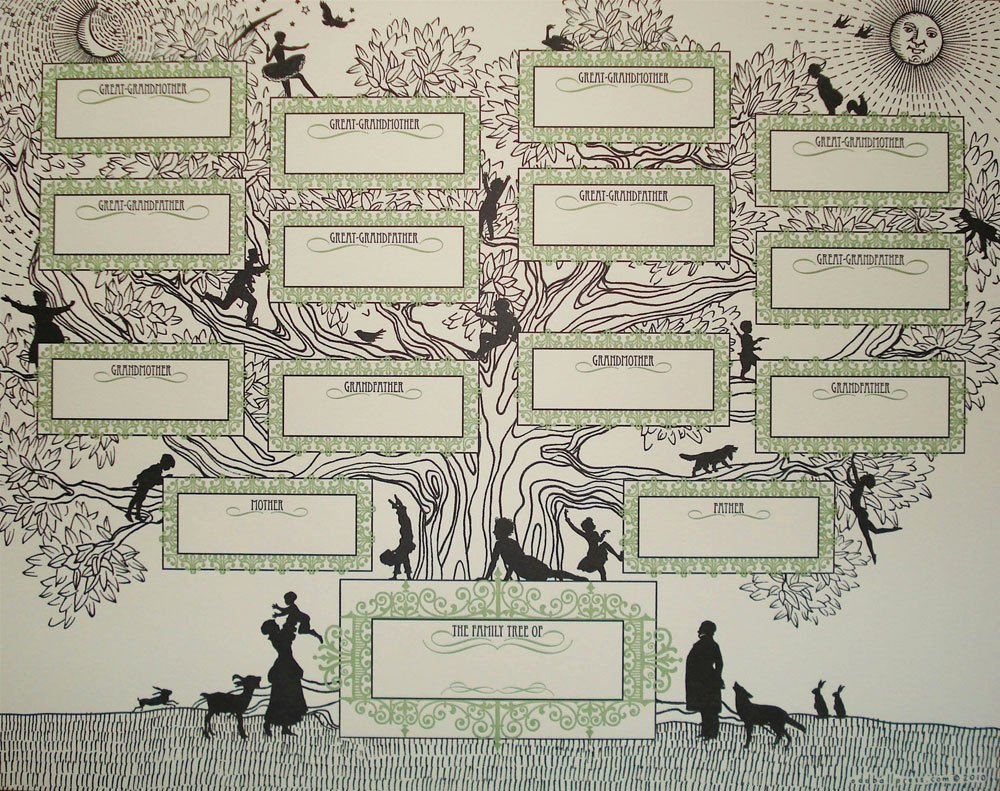 Family Tree Poster Template Best Of Catbird Blog June 2012