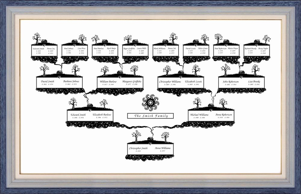 Family Tree Poster Template Best Of Family Tree Chart Template with Blanks 2 Prints Per