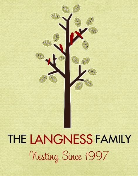 Family Tree Poster Template Elegant Family Tree 11x14 Poster Template Id