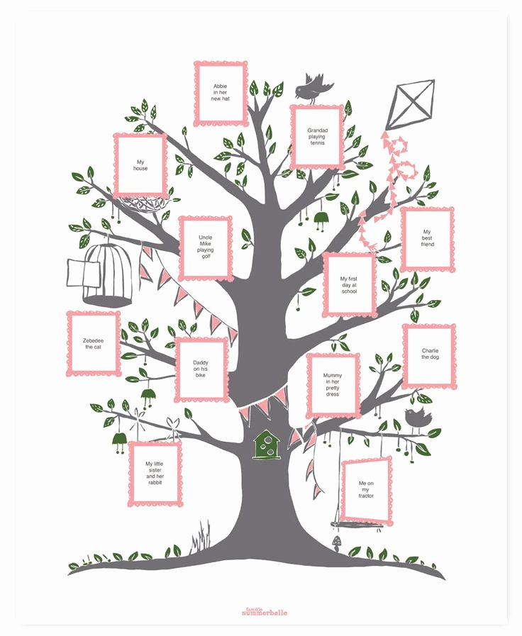 Family Tree Poster Template Lovely 529 Best Images About Trees On Pinterest