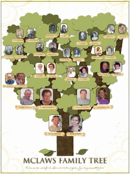 Family Tree Poster Template Unique Our Family Tree Poster Genealogy Wise