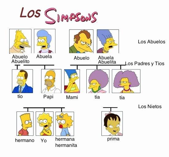 Family Tree Templates In Spanish Beautiful Family Tree Spanish