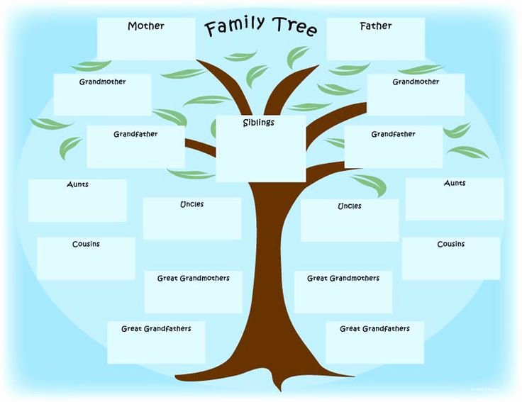 """Family Tree Templates In Spanish Best Of Newspaper Activity """"the Year I Was Born"""" Printable"""