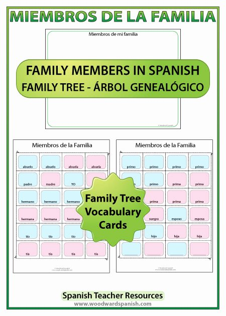 Family Tree Templates In Spanish Best Of Spanish Family Tree Worksheets