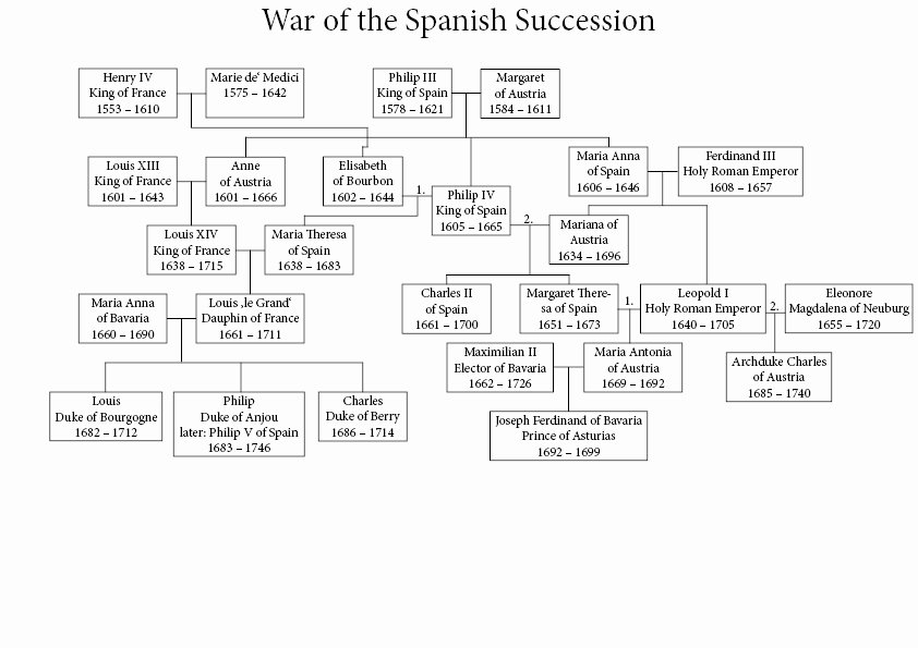 Family Tree Templates In Spanish Lovely File War Of the Spanish Succession Family Tree