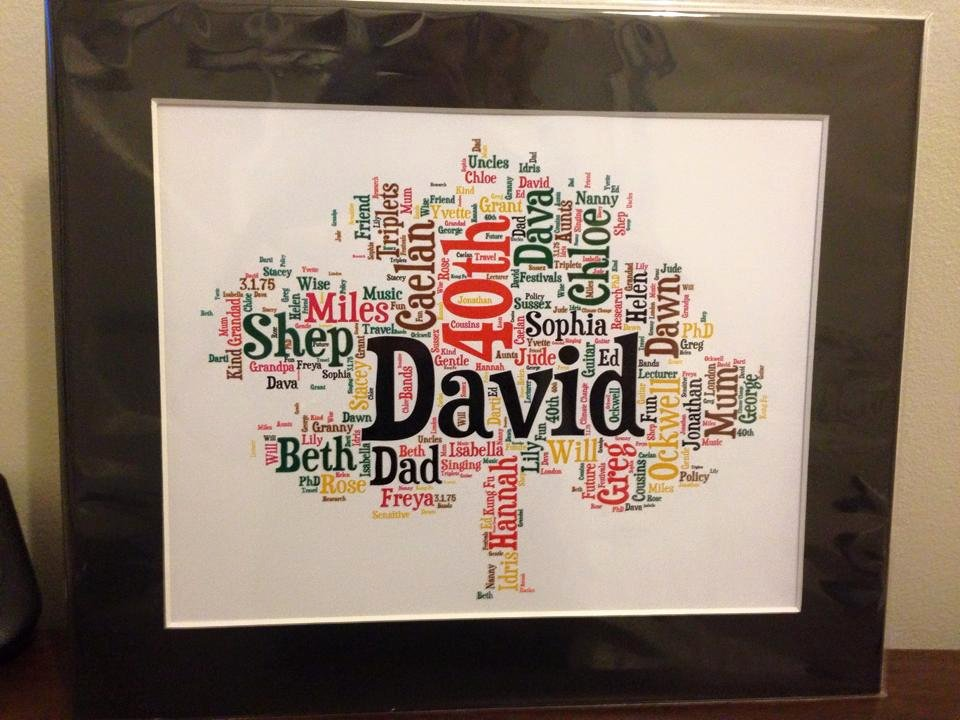 Family Tree Word Art Best Of Personalised Family Tree Word Art – Bought with thought