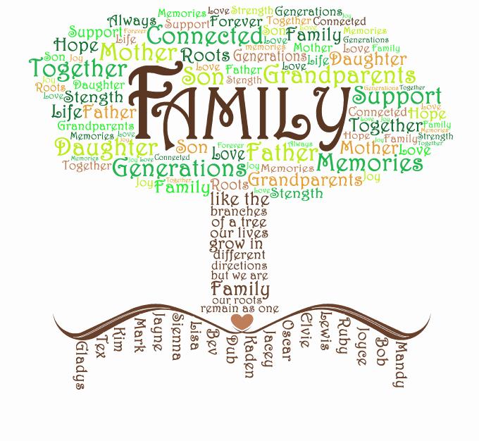 Family Tree Word Art Elegant Create A Unique Family Tree Word Art Cloud by Wordartcustom