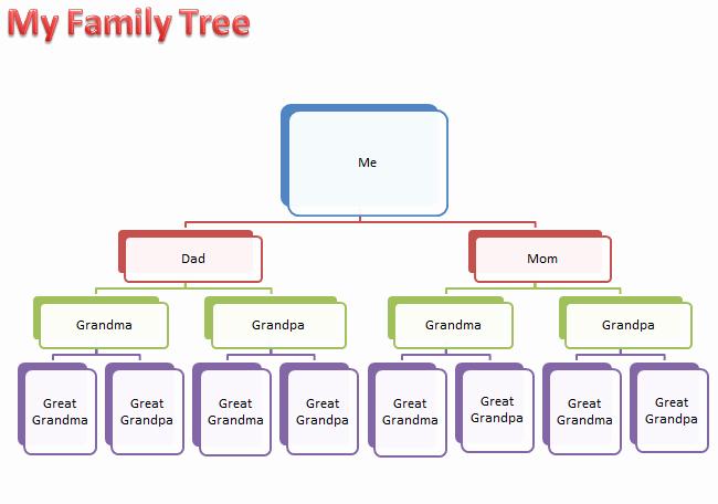Family Tree Word Art Inspirational Make A Family Tree