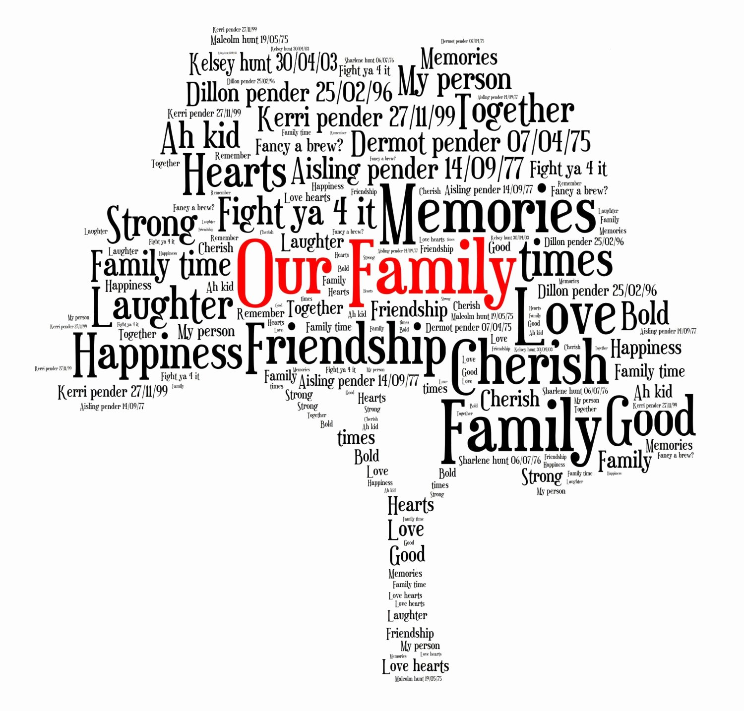 Family Tree Word Art Inspirational Personalised Word Art Family Tree Print Ideal for Birthdays