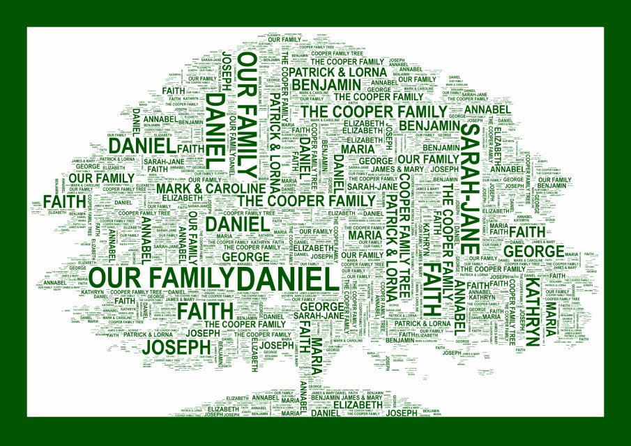Family Tree Word Art Lovely Personalised Family Tree Landscape Word Art Print Free Uk