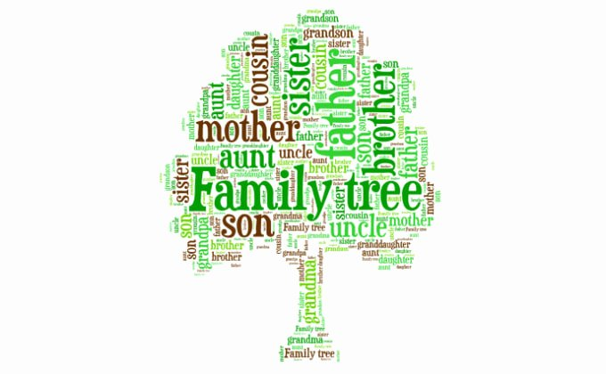 Family Tree Word Art Luxury Create A Personal Word Art Family Tree by Lizzardonly