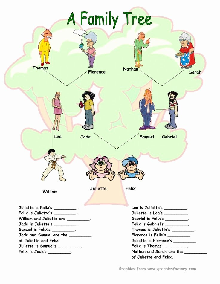 Family Tree Worksheet Printable Luxury 1000 Ideas About Family Tree Worksheet On Pinterest