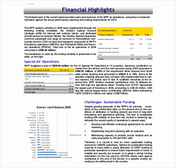 Financial Report Template Word Awesome Annual Report Template 46 Free Word Excel Pdf Ppt