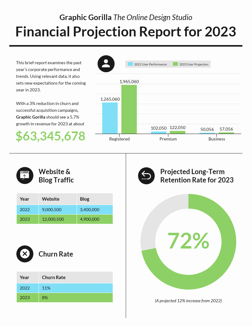 Financial Report Template Word Best Of 55 Customizable Annual Report Design Templates Examples