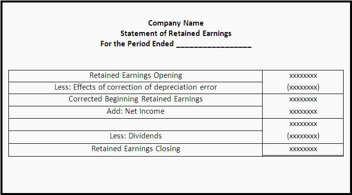 Financial Report Template Word Best Of assets