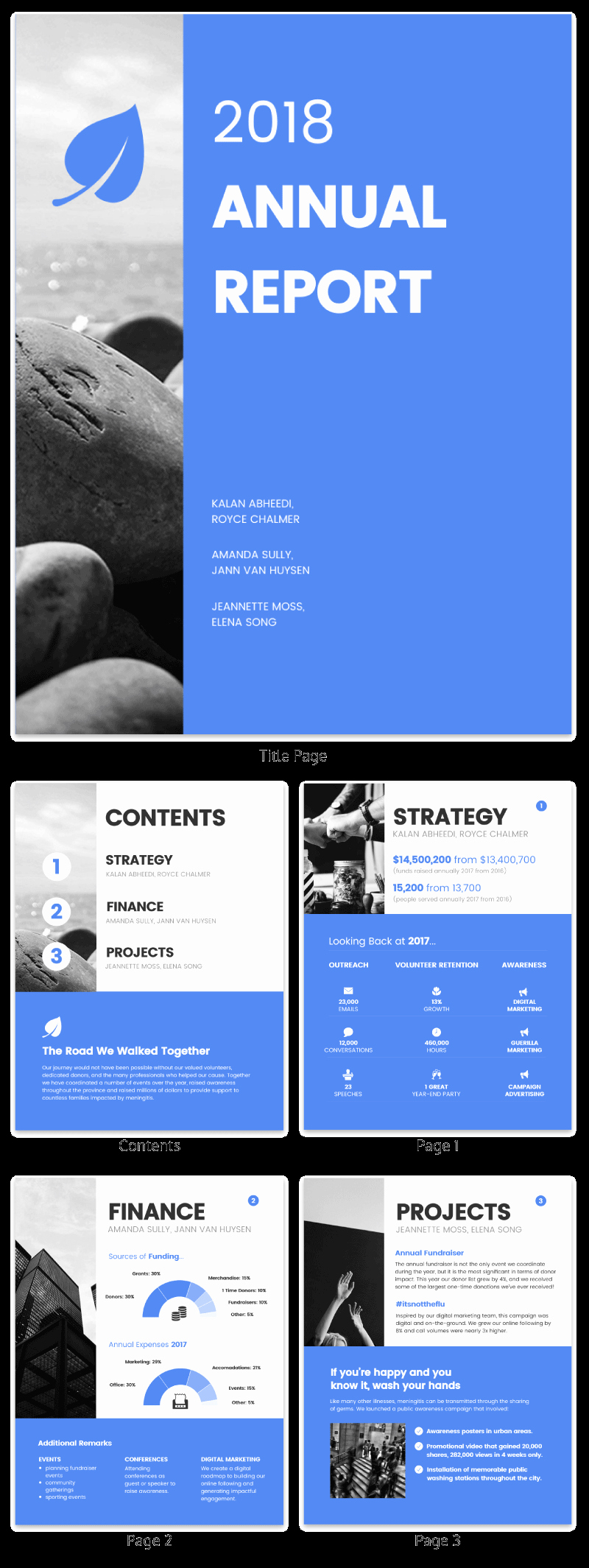 Financial Report Template Word Inspirational 50 Customizable Annual Report Design Templates Examples