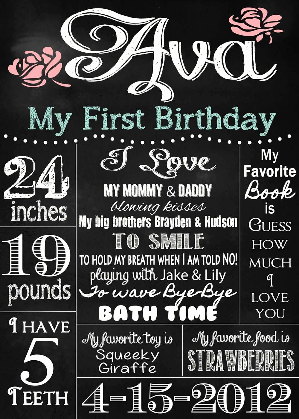 First Birthday Board Template Awesome Shabby Chic Vintage 20x30 Chalkboard Sign by