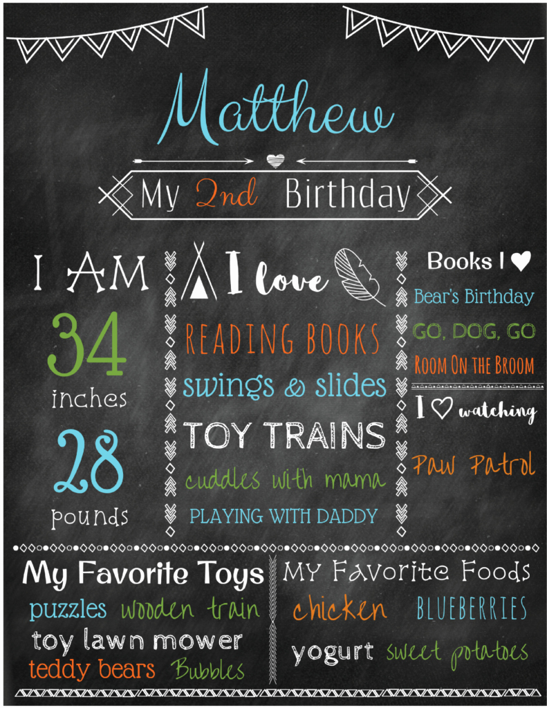 First Birthday Board Template Beautiful Birthday Poster Template Free with Step by Step Tutorial