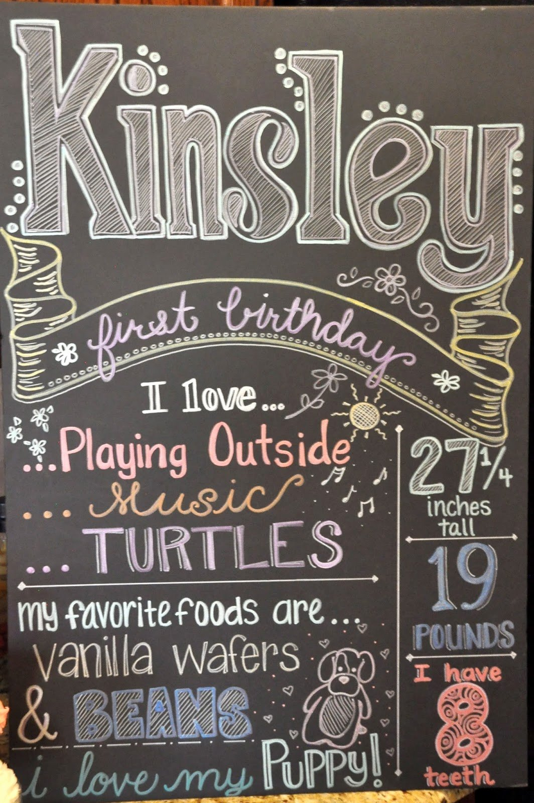 First Birthday Board Template Best Of Keeping Up with the Morgans Diy Birthday Chalkboard Tutorial