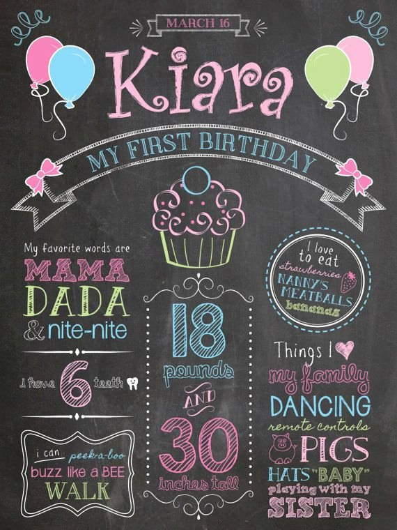 First Birthday Board Template Elegant 25 Best Ideas About Cupcake First Birthday On Pinterest