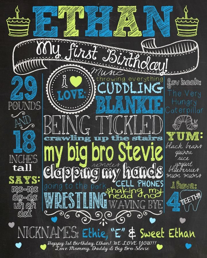 First Birthday Board Template Inspirational First Birthday Chalkboard Poster Sign for Birthday Parties
