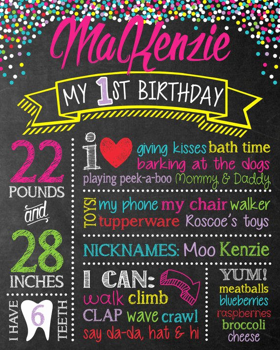 First Birthday Board Template Luxury Chalkboard Birthday Sign Chalk Board From Teal Olive Designs
