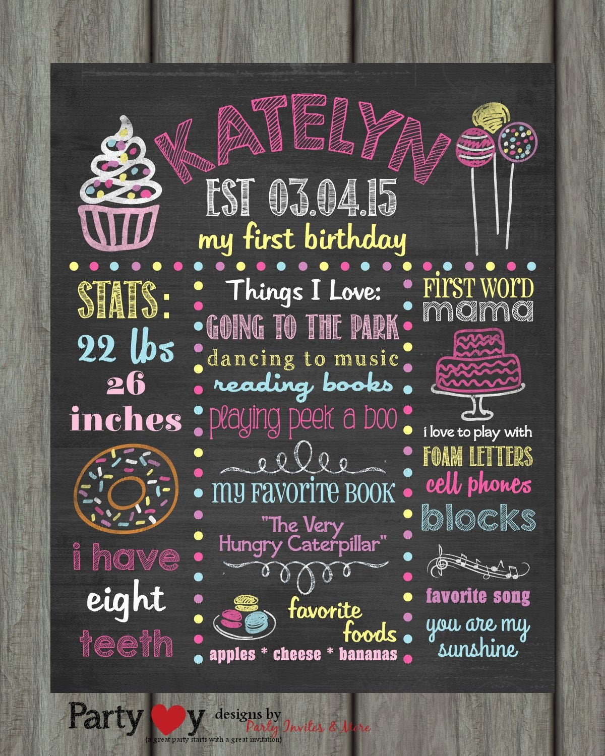 First Birthday Board Template Luxury First Birthday Chalkboard Poster First Birthday Birthday
