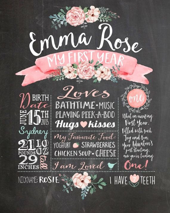 First Birthday Board Template Luxury First Birthday Chalkboard Poster Milestone Board Poster