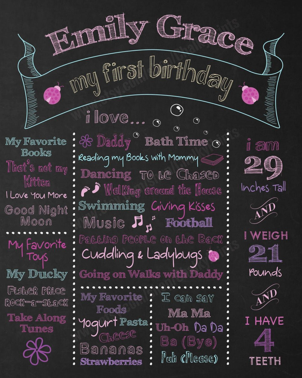First Birthday Board Template Unique First Birthday Chalkboard Sign Personalized & Printable