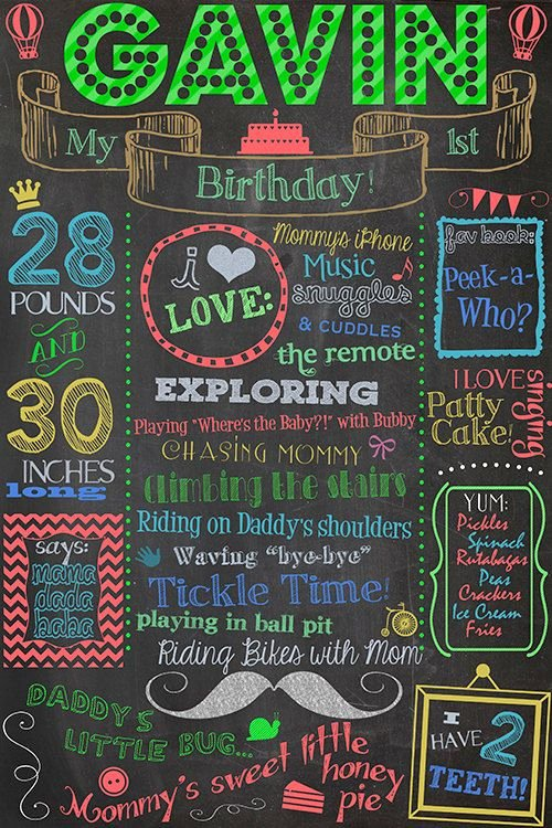 First Birthday Chalkboard Poster Awesome 1st Birthday Chalkboard Poster Sign Printable Digital