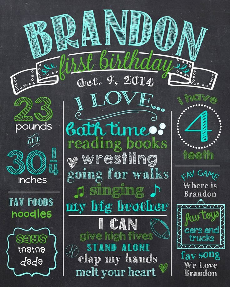 First Birthday Chalkboard Poster Awesome Boy First Birthday Chalkboard Poster Blue and Green 1st
