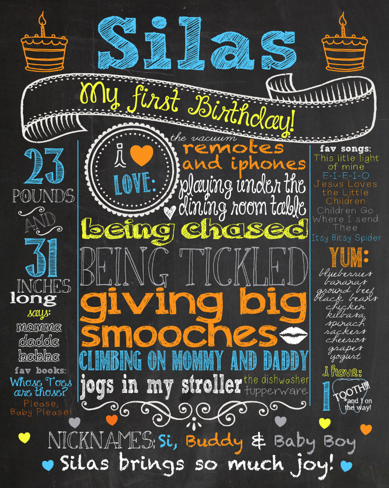 First Birthday Chalkboard Poster Awesome Customized First Birthday Chalkboard Poster