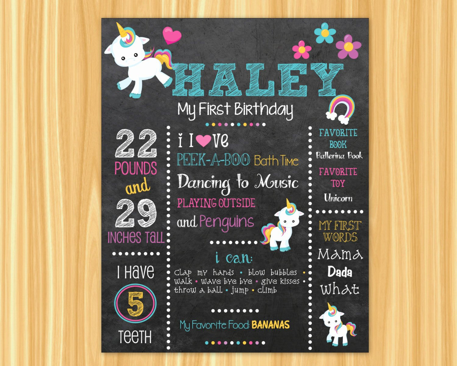 First Birthday Chalkboard Poster Best Of Unicorn theme First Birthday Chalkboard Poster First