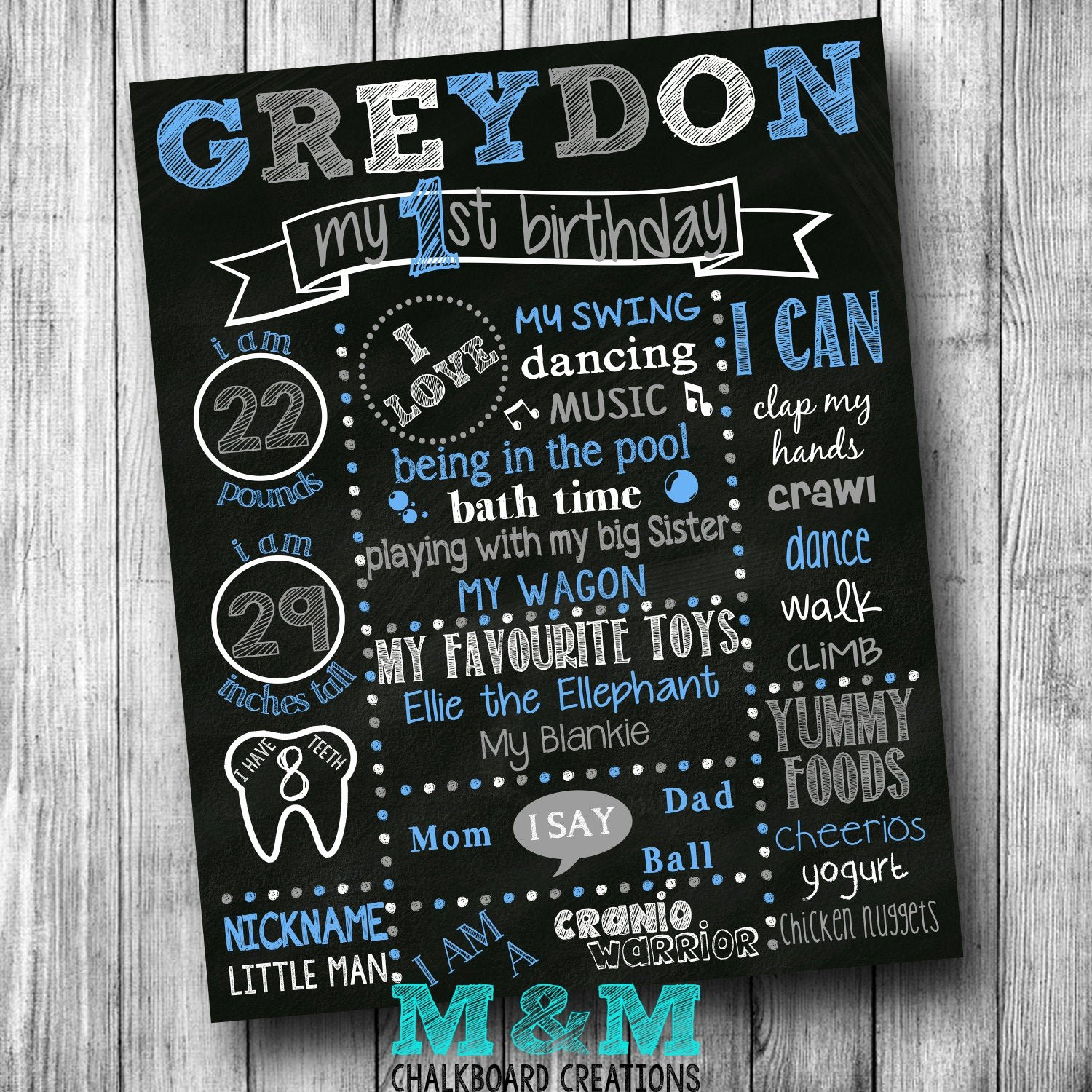 First Birthday Chalkboard Poster Inspirational Blue and Grey First Birthday Chalkboard Poster Boy First