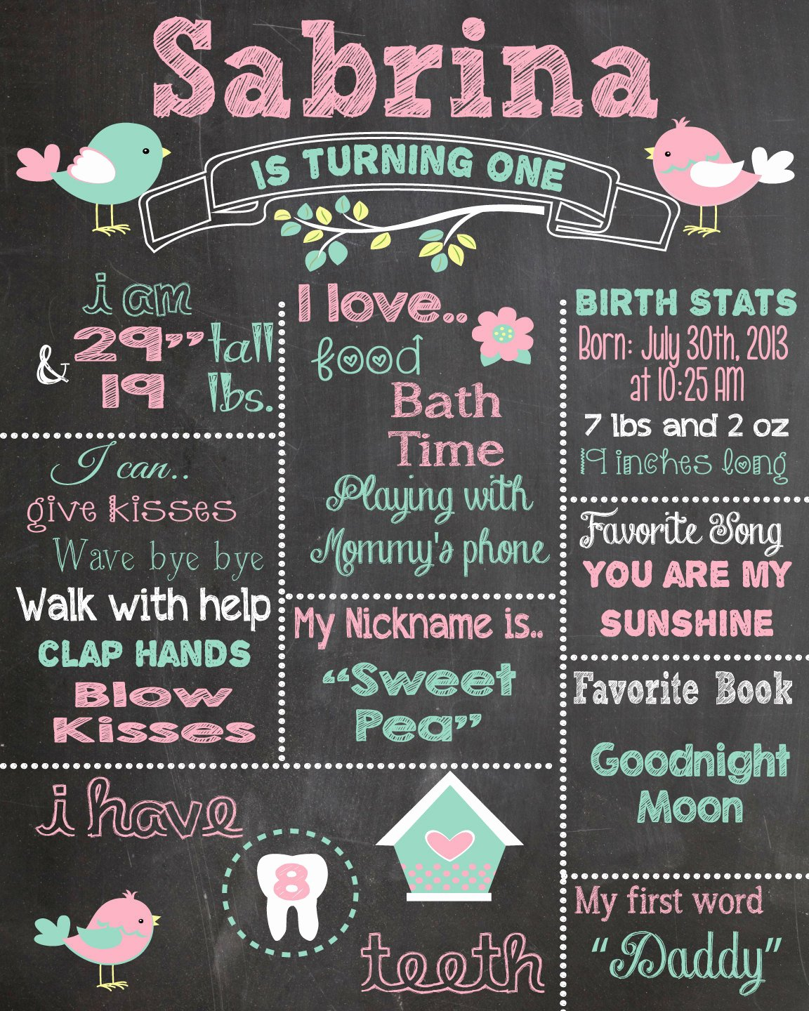 First Birthday Chalkboard Poster Inspirational First Birthday Chalkboard Printable Poster Bird theme Baby