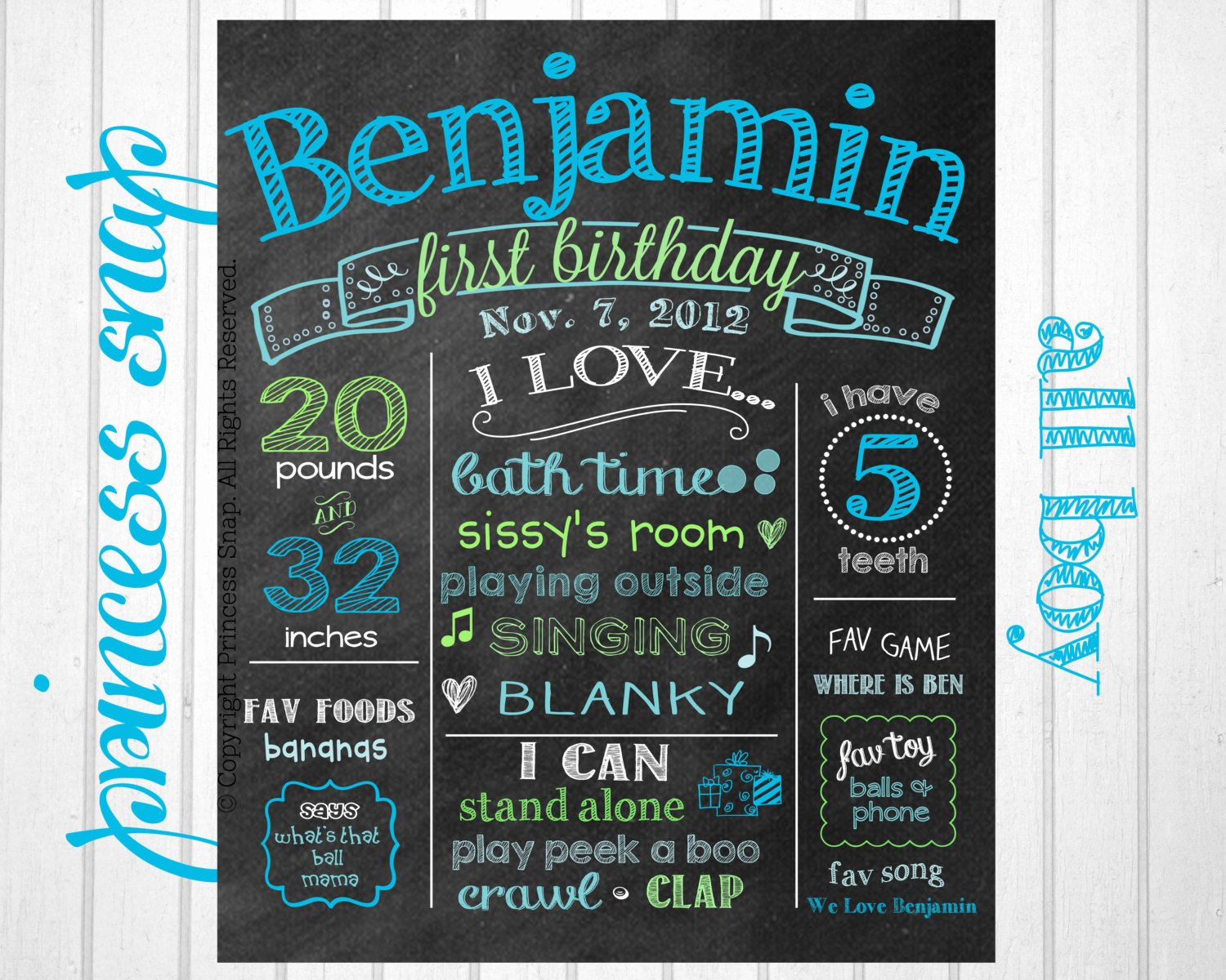 First Birthday Chalkboard Poster Luxury Boy First Birthday Chalkboard Poster Blue and Green 1st