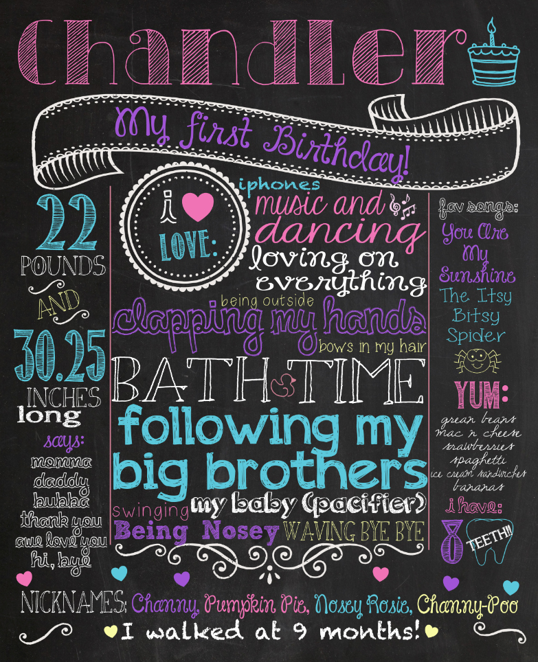 First Birthday Chalkboard Poster Luxury First Birthday Chalkboard Poster Sign for Birthday Parties
