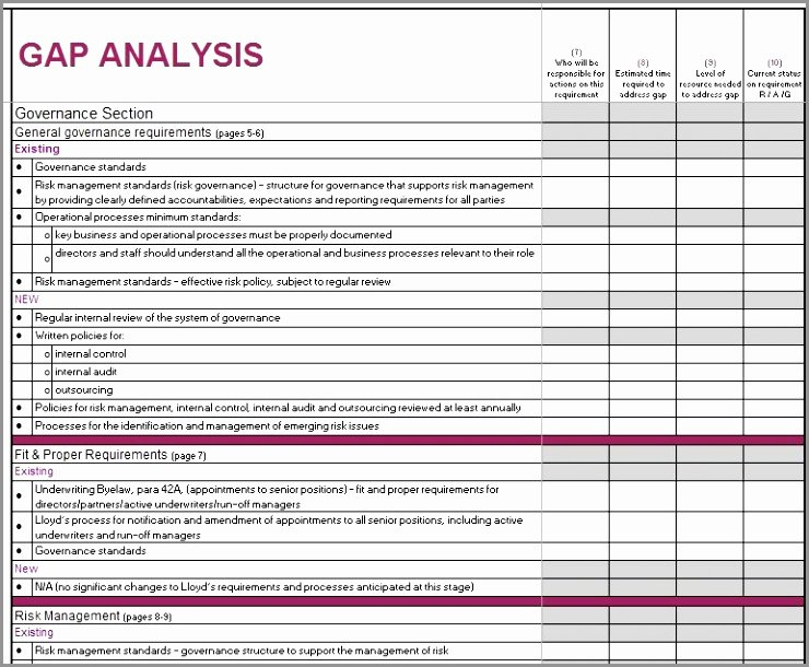 Fit Gap Analysis Template Awesome 10 Capability Gap Analysis Template Poire