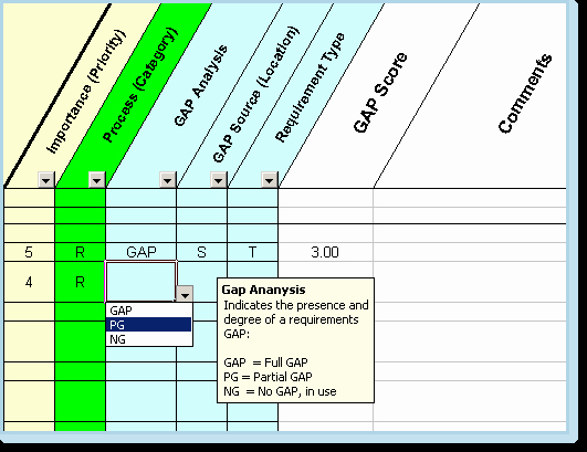 Fit Gap Analysis Template Best Of Insurance Gap Analysis Template Five Simple but