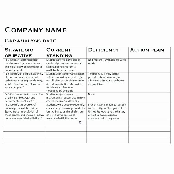 Fit Gap Analysis Template Best Of software Gap Analysis Template