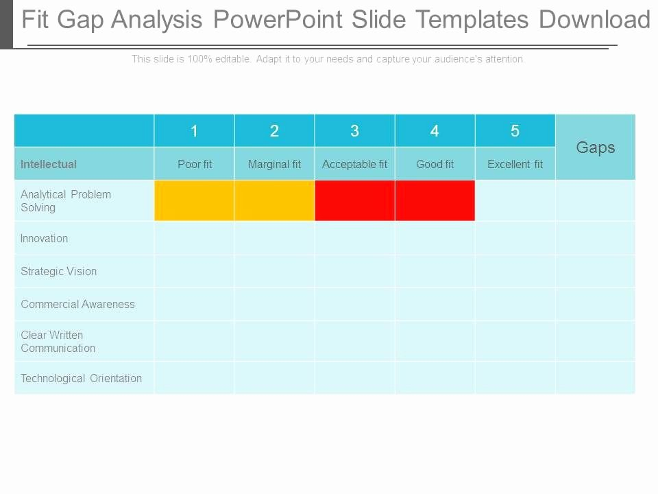Fit Gap Analysis Template Unique Fit Gap Analysis Powerpoint Slide Templates Download